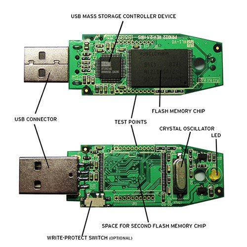 Cómo es un USB por dentro: piezas, materiales y algunas curiosidades